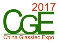 2017广州国际玻璃工业技术展览会